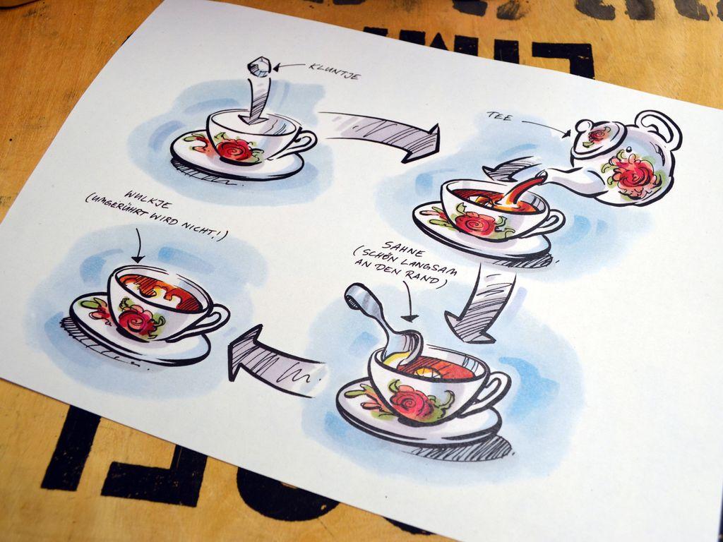 Anleitung für die Teezubereitung